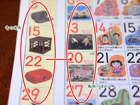 くもんのなぜなぜカレンダーを2012年2013年で比較